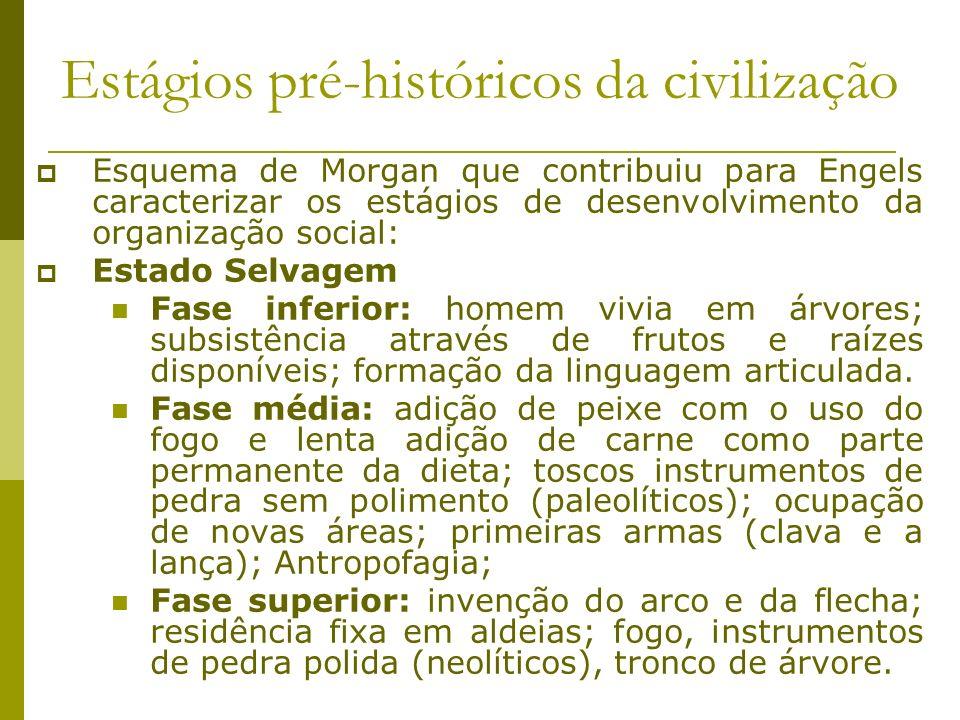 Estágios pré-históricos da civilização Esquema de Morgan que contribuiu para Engels caracterizar os estágios de desenvolvimento da organização social: