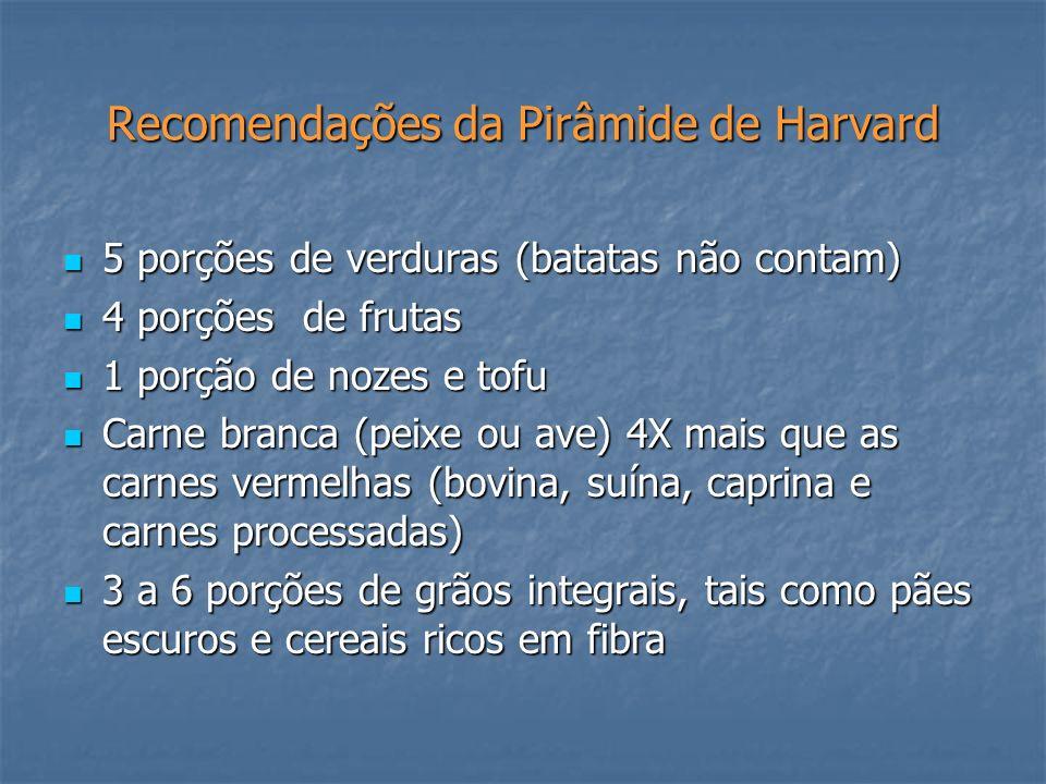 Recomendações da Pirâmide de Harvard 5 porções de verduras (batatas não contam) 5 porções de verduras (batatas não contam) 4 porções de frutas 4 porções de frutas 1 porção de nozes e tofu 1 porção de nozes e tofu Carne branca (peixe ou ave) 4X mais que as carnes vermelhas (bovina, suína, caprina e carnes processadas) Carne branca (peixe ou ave) 4X mais que as carnes vermelhas (bovina, suína, caprina e carnes processadas) 3 a 6 porções de grãos integrais, tais como pães escuros e cereais ricos em fibra 3 a 6 porções de grãos integrais, tais como pães escuros e cereais ricos em fibra