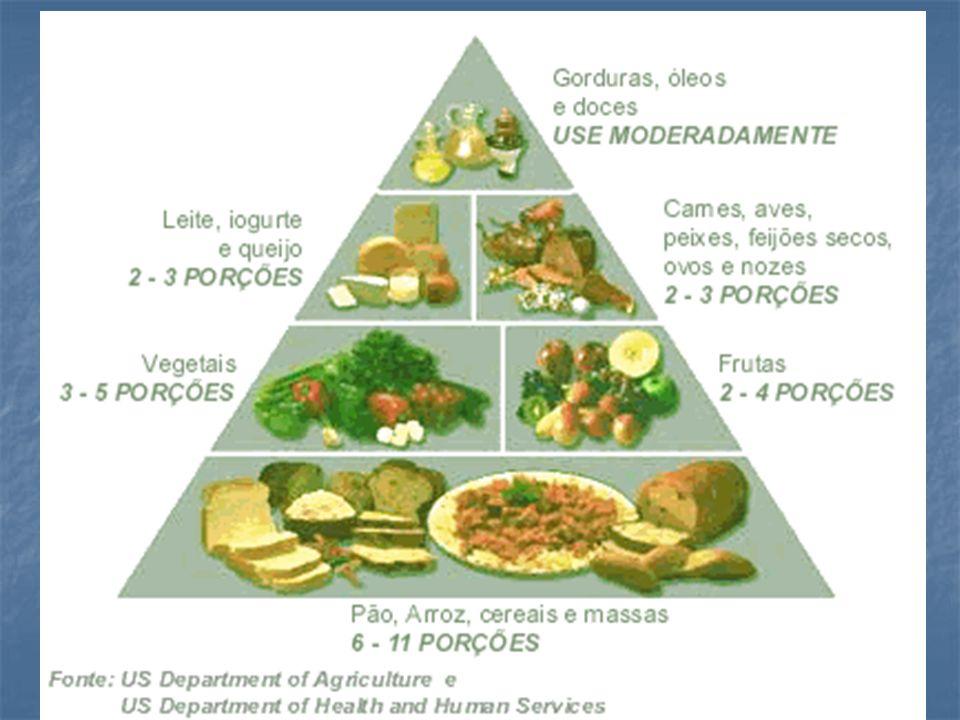 Diretrizes Coma uma diversidade de alimentos.Coma uma diversidade de alimentos.