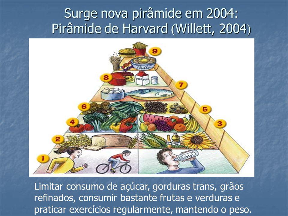Pirâmide de Harvard (2004) vs Pirâmide do USDA (1992) Qualidade dos lipídios: saturados podem entupir artérias e levar a DCV e outros problemas, insaturados (bons para a saúde, trans ( mais danosos que os saturados.