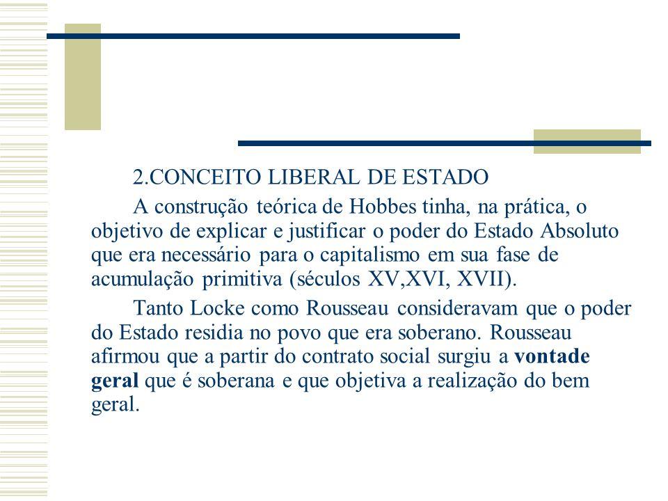 2.CONCEITO LIBERAL DE ESTADO A construção teórica de Hobbes tinha, na prática, o objetivo de explicar e justificar o poder do Estado Absoluto que era