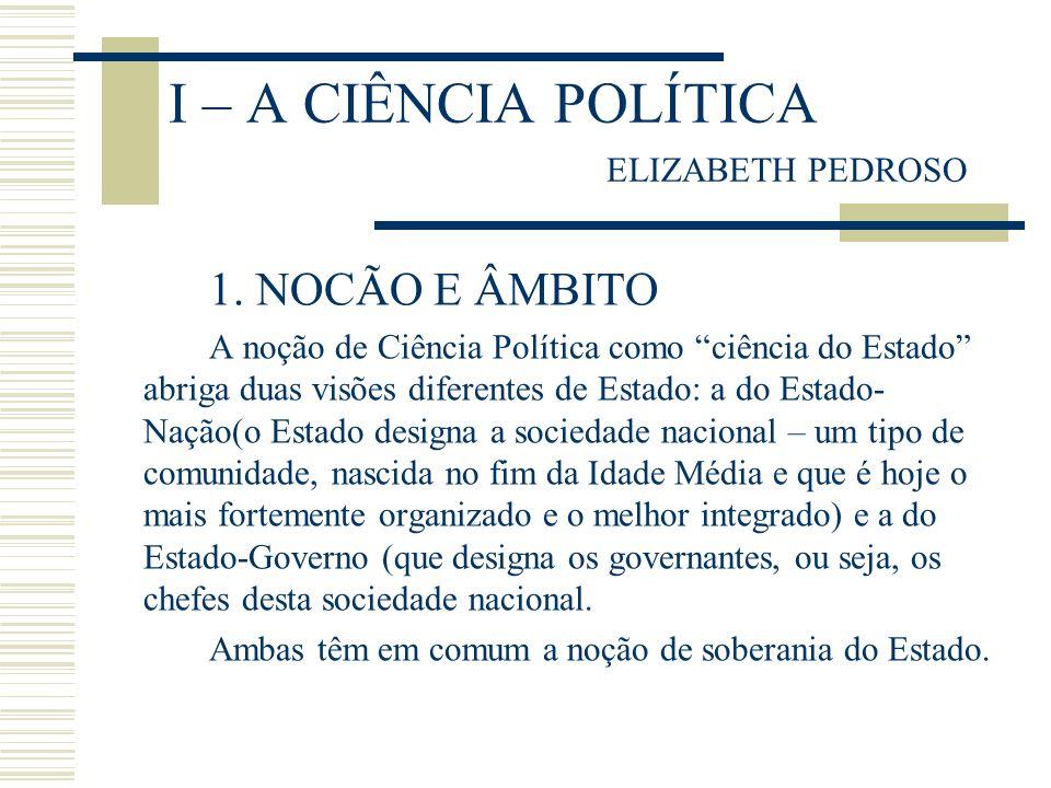V – REGIMES POLÍTICOS ELIZABETH PEDROSO O regime político de uma sociedade determina como se desenvolve a Política dos cidadãos.