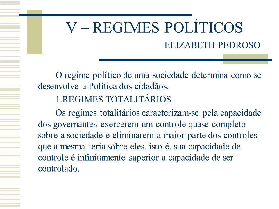 V – REGIMES POLÍTICOS ELIZABETH PEDROSO O regime político de uma sociedade determina como se desenvolve a Política dos cidadãos. 1.REGIMES TOTALITÁRIO
