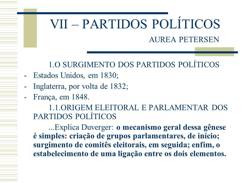 VII – PARTIDOS POLÍTICOS AUREA PETERSEN 1.O SURGIMENTO DOS PARTIDOS POLÍTICOS -Estados Unidos, em 1830; -Inglaterra, por volta de 1832; -França, em 18