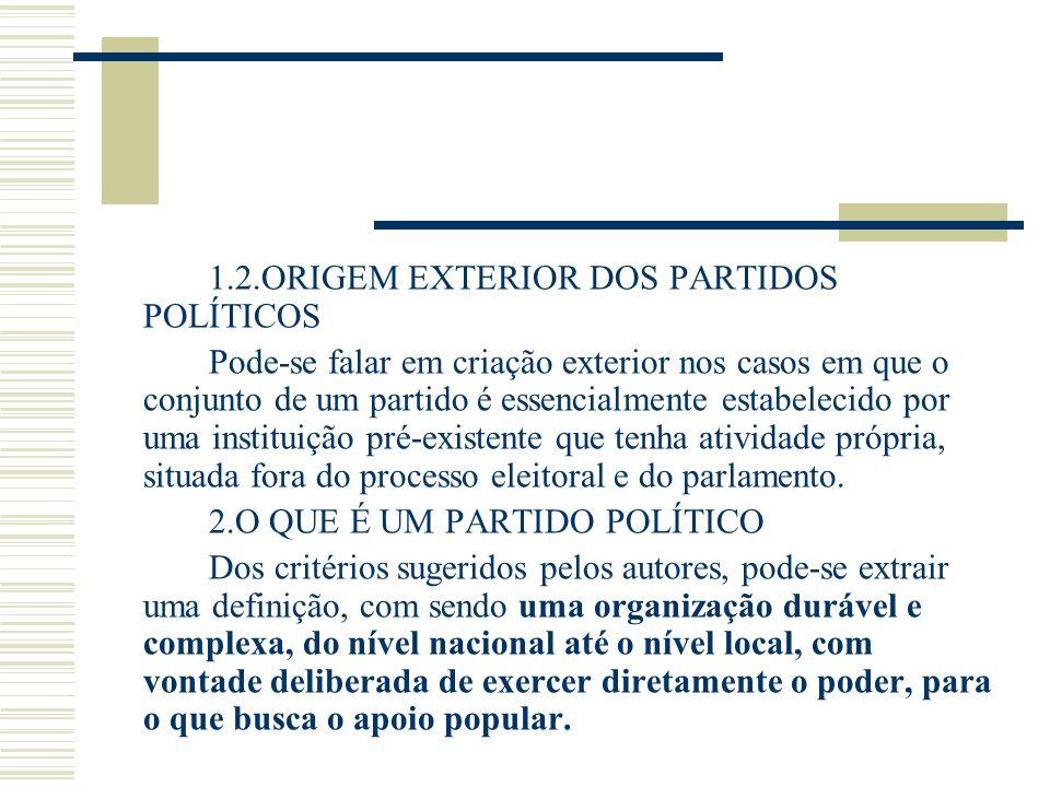 1.2.ORIGEM EXTERIOR DOS PARTIDOS POLÍTICOS Pode-se falar em criação exterior nos casos em que o conjunto de um partido é essencialmente estabelecido p