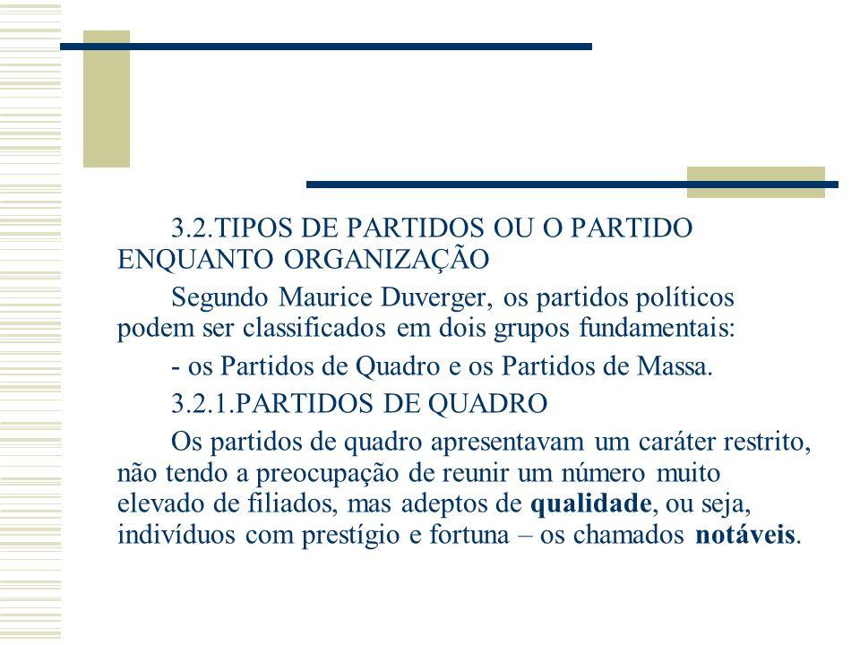 3.2.TIPOS DE PARTIDOS OU O PARTIDO ENQUANTO ORGANIZAÇÃO Segundo Maurice Duverger, os partidos políticos podem ser classificados em dois grupos fundame