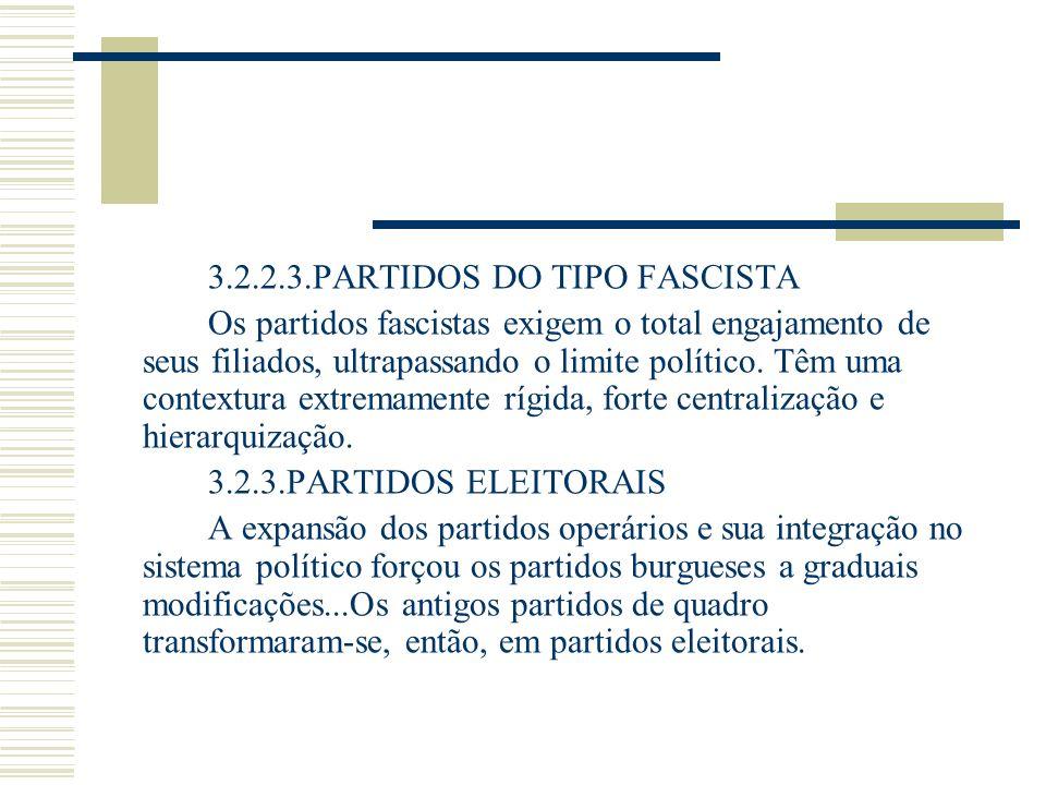 3.2.2.3.PARTIDOS DO TIPO FASCISTA Os partidos fascistas exigem o total engajamento de seus filiados, ultrapassando o limite político. Têm uma contextu