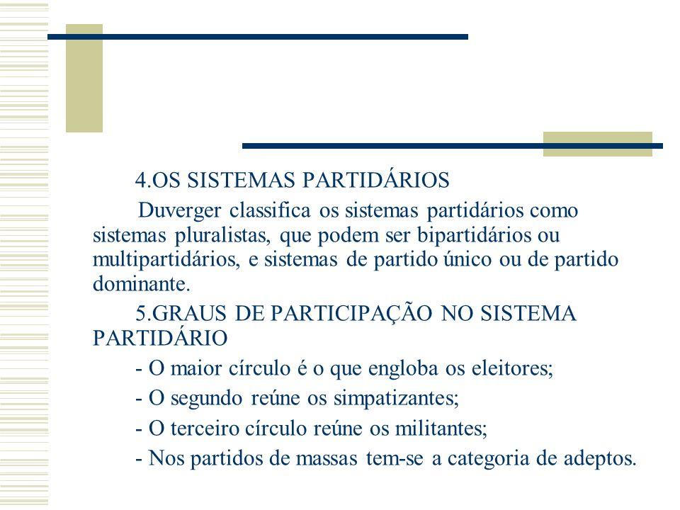 4.OS SISTEMAS PARTIDÁRIOS Duverger classifica os sistemas partidários como sistemas pluralistas, que podem ser bipartidários ou multipartidários, e si
