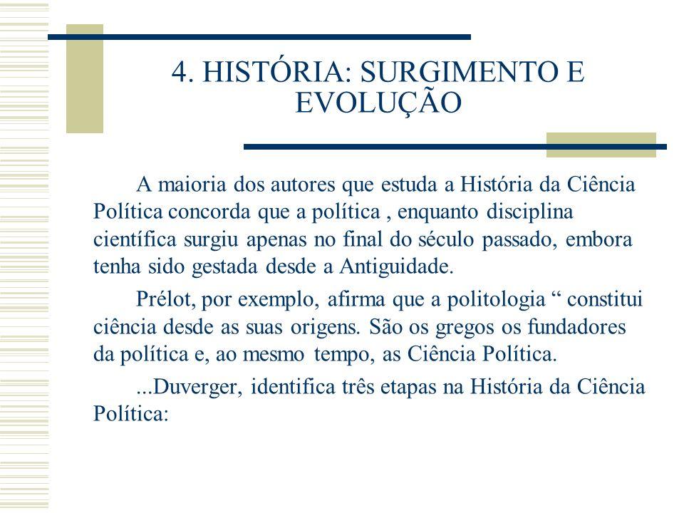 4. HISTÓRIA: SURGIMENTO E EVOLUÇÃO A maioria dos autores que estuda a História da Ciência Política concorda que a política, enquanto disciplina cientí