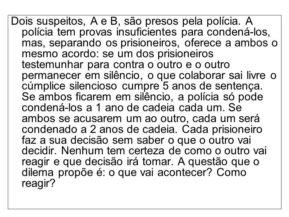 Dois suspeitos, A e B, são presos pela polícia. A polícia tem provas insuficientes para condená-los, mas, separando os prisioneiros, oferece a ambos o