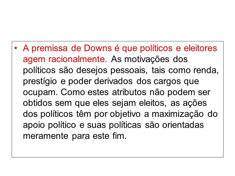A premissa de Downs é que políticos e eleitores agem racionalmente. As motivações dos políticos são desejos pessoais, tais como renda, prestígio e pod