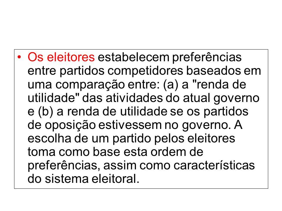 Os eleitores estabelecem preferências entre partidos competidores baseados em uma comparação entre: (a) a