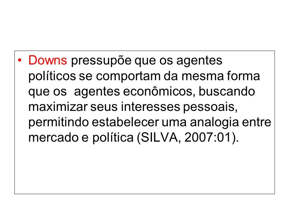 Downs pressupõe que os agentes políticos se comportam da mesma forma que os agentes econômicos, buscando maximizar seus interesses pessoais, permitind