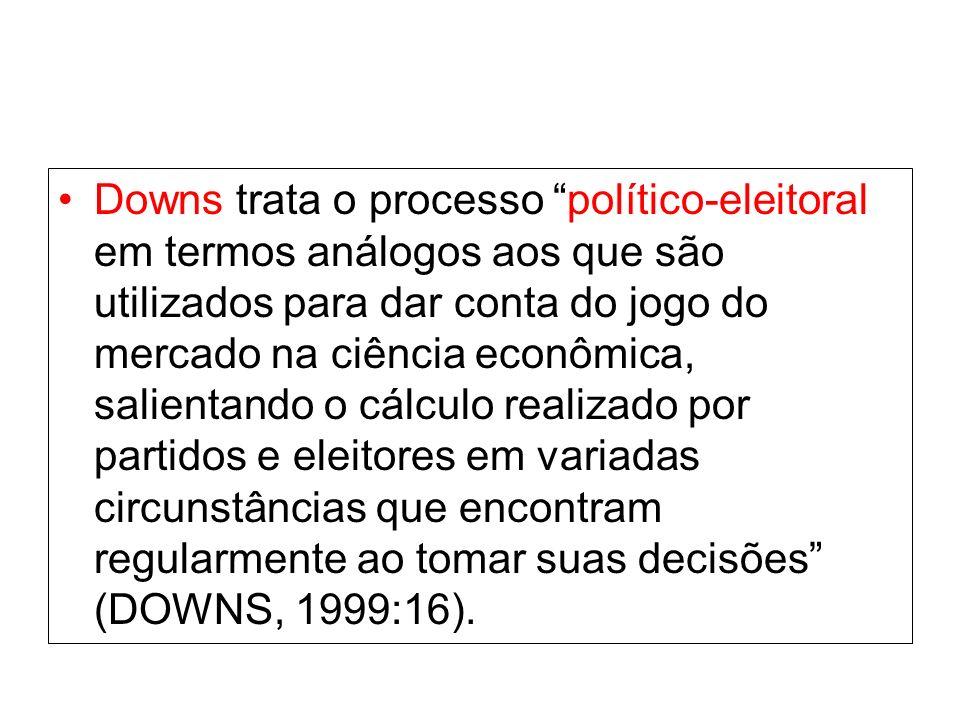 Downs trata o processo político-eleitoral em termos análogos aos que são utilizados para dar conta do jogo do mercado na ciência econômica, salientand