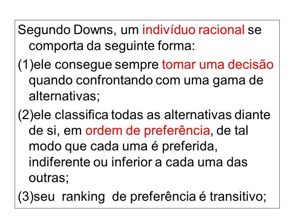 Segundo Downs, um indivíduo racional se comporta da seguinte forma: (1)ele consegue sempre tomar uma decisão quando confrontando com uma gama de alter
