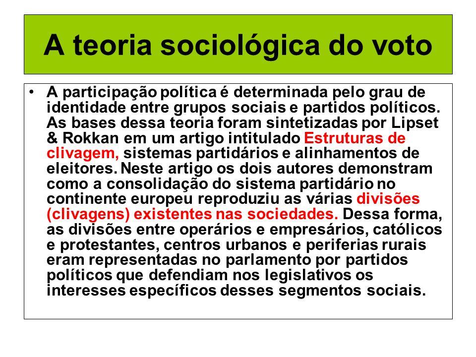 A teoria sociológica do voto A participação política é determinada pelo grau de identidade entre grupos sociais e partidos políticos. As bases dessa t