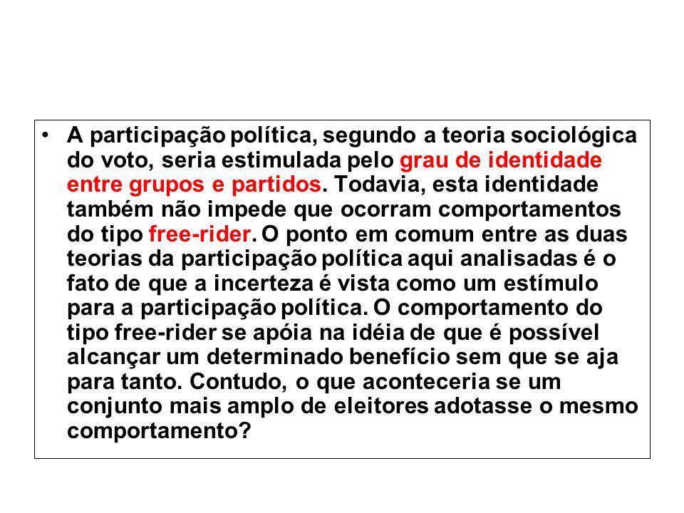 A participação política, segundo a teoria sociológica do voto, seria estimulada pelo grau de identidade entre grupos e partidos. Todavia, esta identid