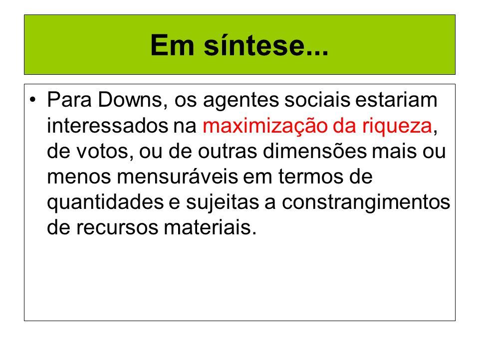 Para Downs, os agentes sociais estariam interessados na maximização da riqueza, de votos, ou de outras dimensões mais ou menos mensuráveis em termos d