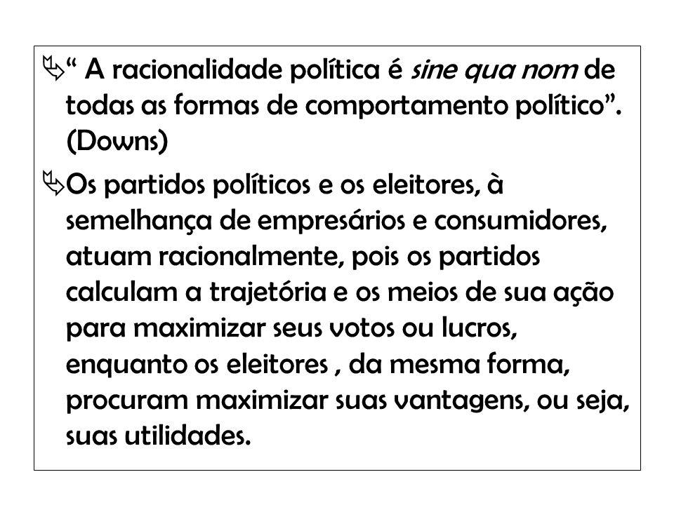 A racionalidade política é sine qua nom de todas as formas de comportamento político. (Downs) Os partidos políticos e os eleitores, à semelhança de em