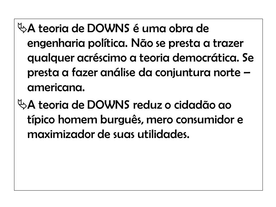 A teoria de DOWNS é uma obra de engenharia política. Não se presta a trazer qualquer acréscimo a teoria democrática. Se presta a fazer análise da conj