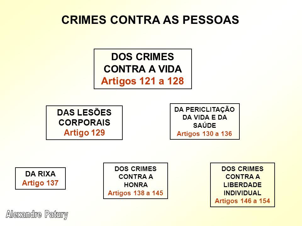 CRIMES CONTRA AS PESSOAS DOS CRIMES CONTRA A VIDA Artigos 121 a 128 DA PERICLITAÇÃO DA VIDA E DA SAÚDE Artigos 130 a 136 DAS LESÕES CORPORAIS Artigo 1