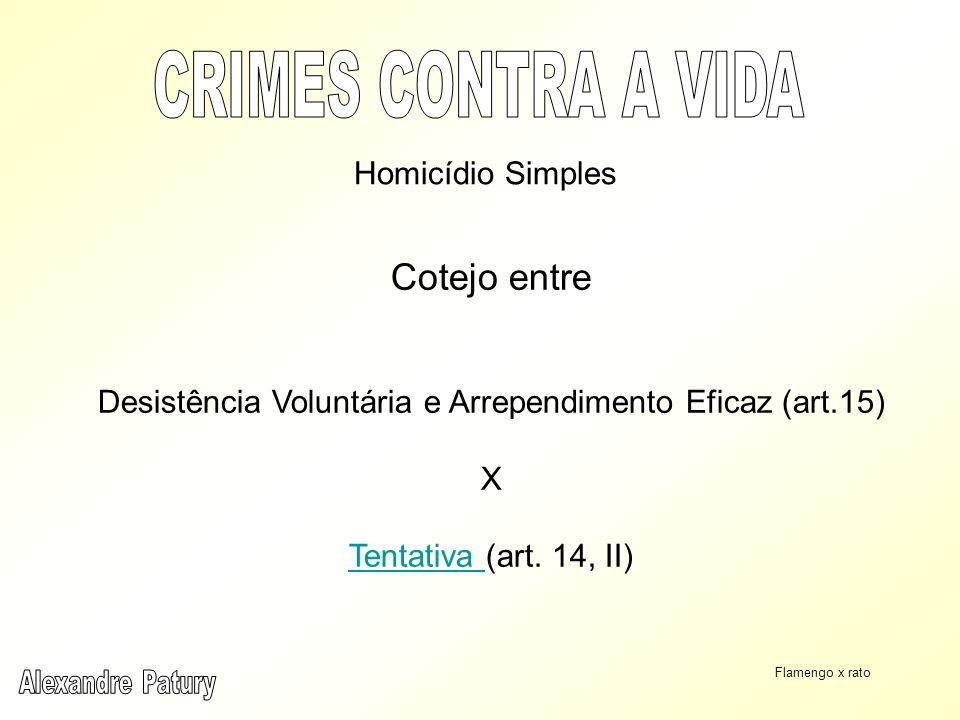 Homicídio Simples Cotejo entre Desistência Voluntária e Arrependimento Eficaz (art.15) X Tentativa Tentativa (art. 14, II) Flamengo x rato