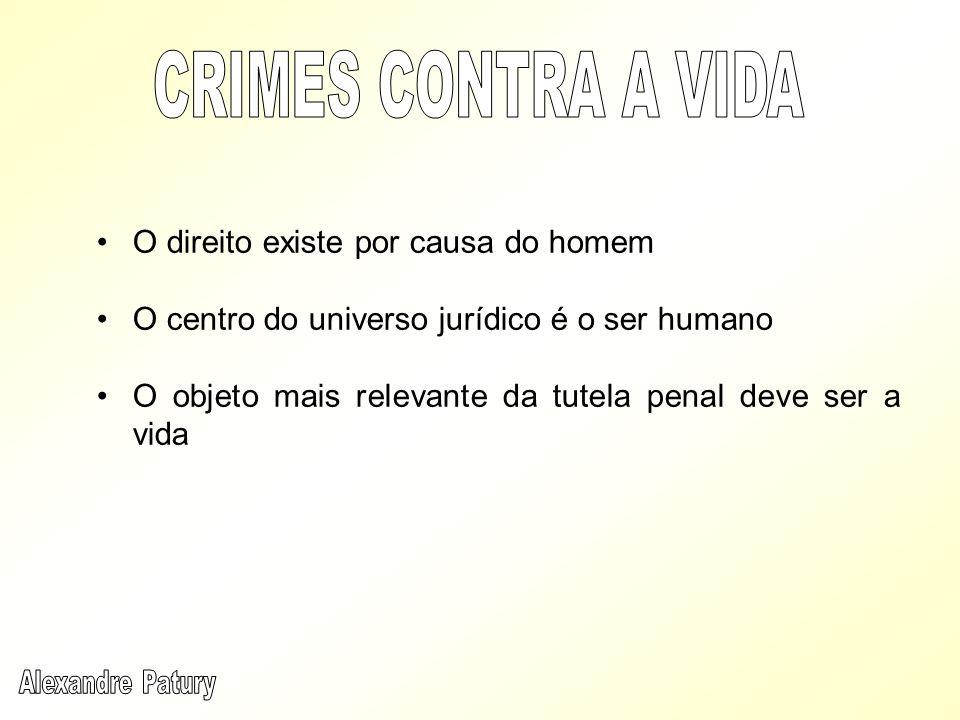 Homicídio Simples Art.121.