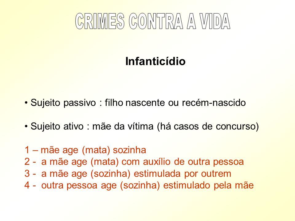 Infanticídio Sujeito passivo : filho nascente ou recém-nascido Sujeito ativo : mãe da vítima (há casos de concurso) 1 – mãe age (mata) sozinha 2 - a m