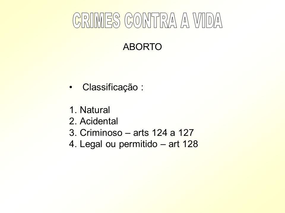 Classificação : 1.Natural 2.Acidental 3.Criminoso – arts 124 a 127 4.Legal ou permitido – art 128 ABORTO