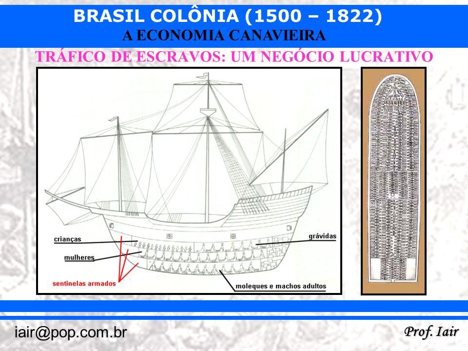 BRASIL COLÔNIA (1500 – 1822) Prof. Iair iair@pop.com.br A ECONOMIA CANAVIEIRA TRÁFICO DE ESCRAVOS: UM NEGÓCIO LUCRATIVO
