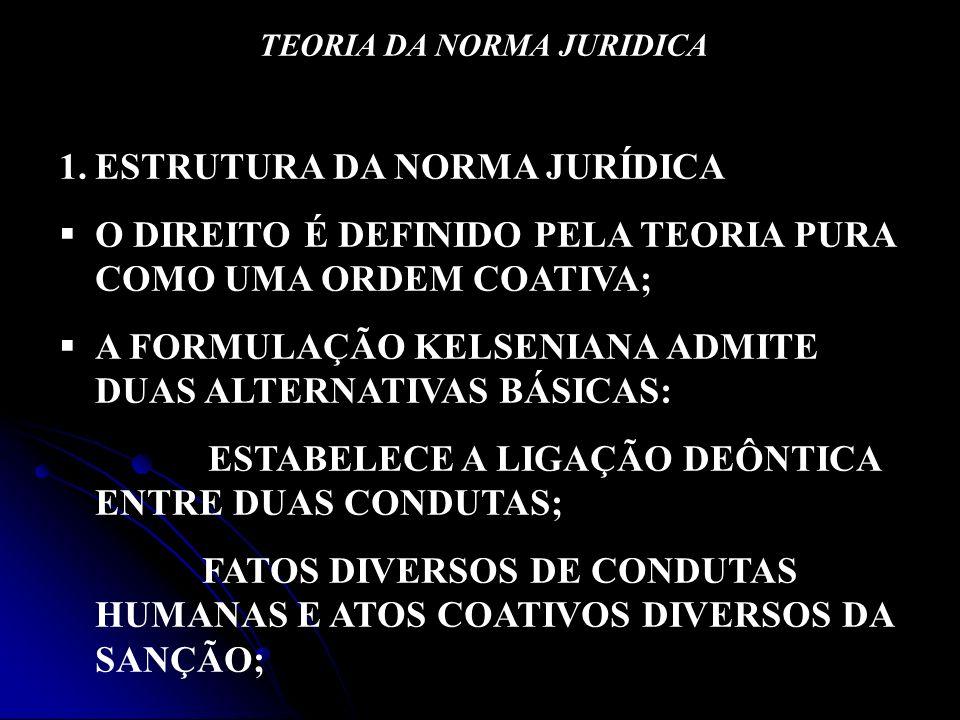 TEORIA DA NORMA JURIDICA 1.ESTRUTURA DA NORMA JURÍDICA O DIREITO É DEFINIDO PELA TEORIA PURA COMO UMA ORDEM COATIVA; A FORMULAÇÃO KELSENIANA ADMITE DU
