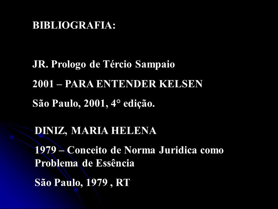 BIBLIOGRAFIA: JR. Prologo de Tércio Sampaio 2001 – PARA ENTENDER KELSEN São Paulo, 2001, 4° edição. DINIZ, MARIA HELENA 1979 – Conceito de Norma Jurid