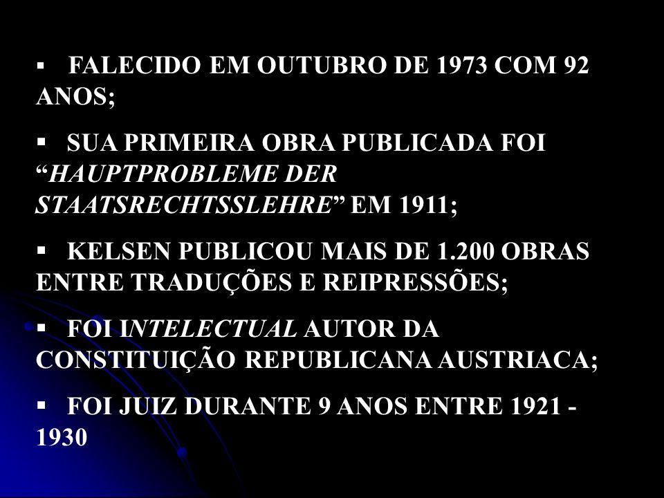 FALECIDO EM OUTUBRO DE 1973 COM 92 ANOS; SUA PRIMEIRA OBRA PUBLICADA FOIHAUPTPROBLEME DER STAATSRECHTSSLEHRE EM 1911; KELSEN PUBLICOU MAIS DE 1.200 OB
