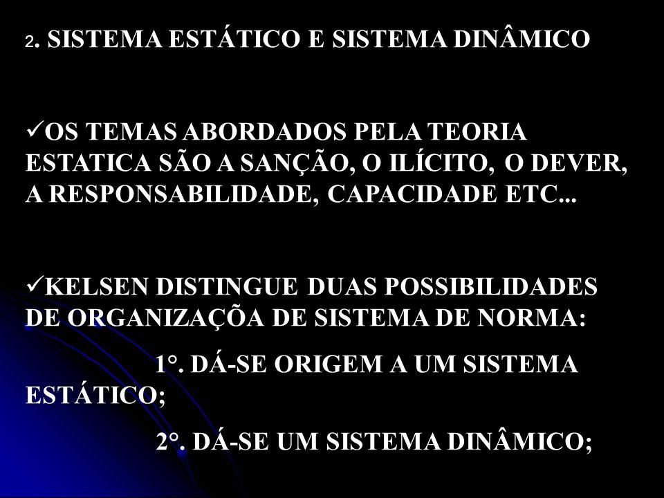 2. SISTEMA ESTÁTICO E SISTEMA DINÂMICO O S TEMAS ABORDADOS PELA TEORIA ESTATICA SÃO A SANÇÃO, O ILÍCITO, O DEVER, A RESPONSABILIDADE, CAPACIDADE ETC..