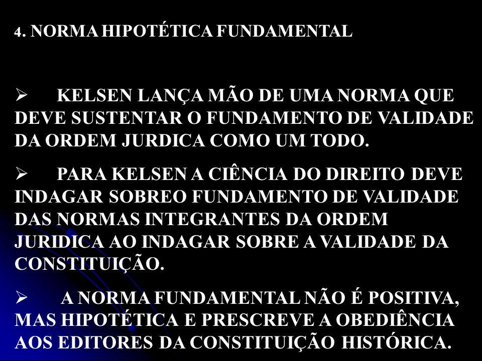 4. NORMA HIPOTÉTICA FUNDAMENTAL KELSEN LANÇA MÃO DE UMA NORMA QUE DEVE SUSTENTAR O FUNDAMENTO DE VALIDADE DA ORDEM JURDICA COMO UM TODO. PARA KELSEN A