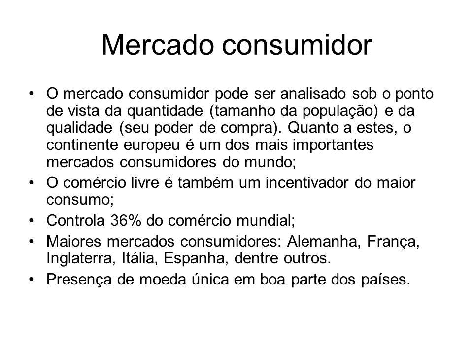 Mercado consumidor O mercado consumidor pode ser analisado sob o ponto de vista da quantidade (tamanho da população) e da qualidade (seu poder de comp