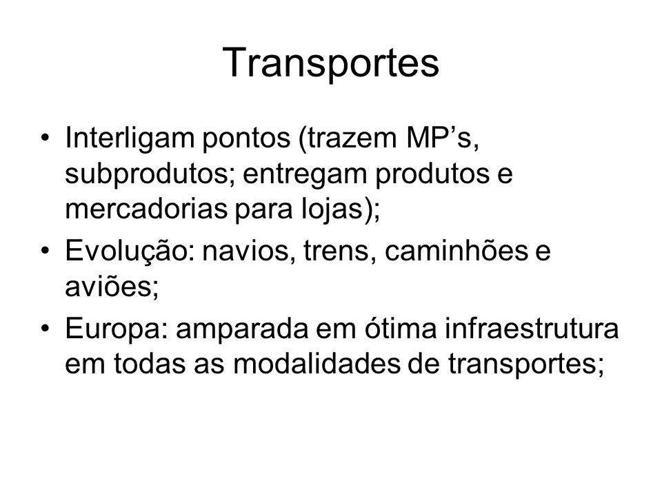 Transportes Interligam pontos (trazem MPs, subprodutos; entregam produtos e mercadorias para lojas); Evolução: navios, trens, caminhões e aviões; Euro