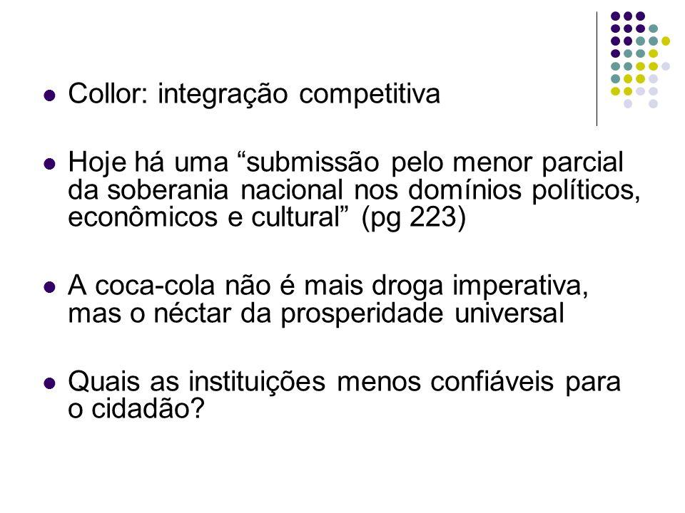 Collor: integração competitiva Hoje há uma submissão pelo menor parcial da soberania nacional nos domínios políticos, econômicos e cultural (pg 223) A