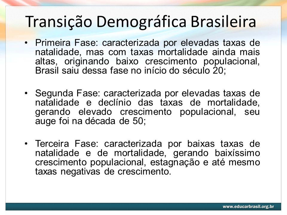 Transição Demográfica Brasileira Primeira Fase: caracterizada por elevadas taxas de natalidade, mas com taxas mortalidade ainda mais altas, originando