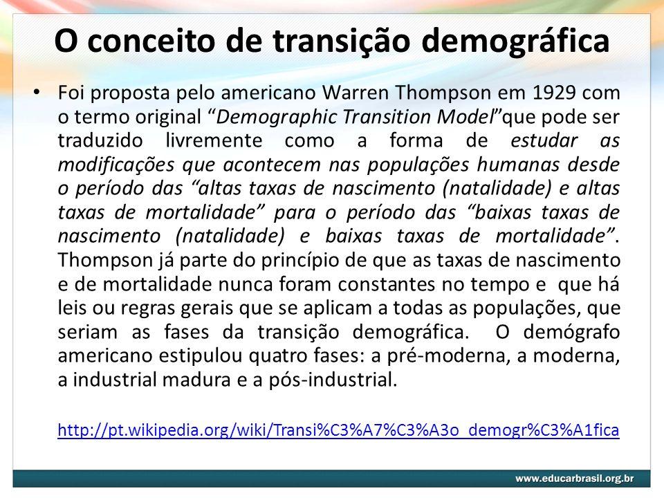 O conceito de transição demográfica Foi proposta pelo americano Warren Thompson em 1929 com o termo original Demographic Transition Modelque pode ser