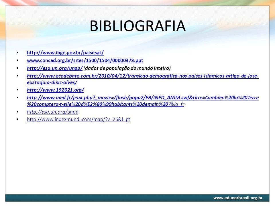 BIBLIOGRAFIA http://www.ibge.gov.br/paisesat/ www.consad.org.br/sites/1500/1504/00000373.ppt http://esa.un.org/unpp/ (dados de população do mundo inte