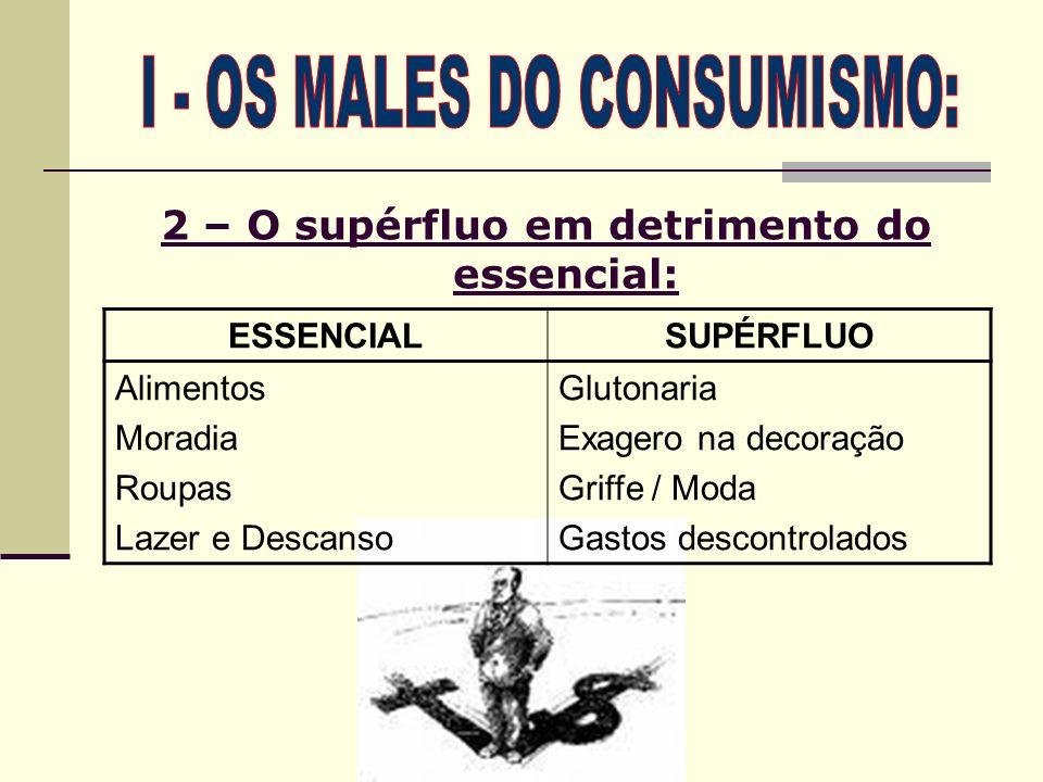 3 – A compulsão pelas compras: O disturbio compulsivo por compras tem nome: chama-se oneomania.