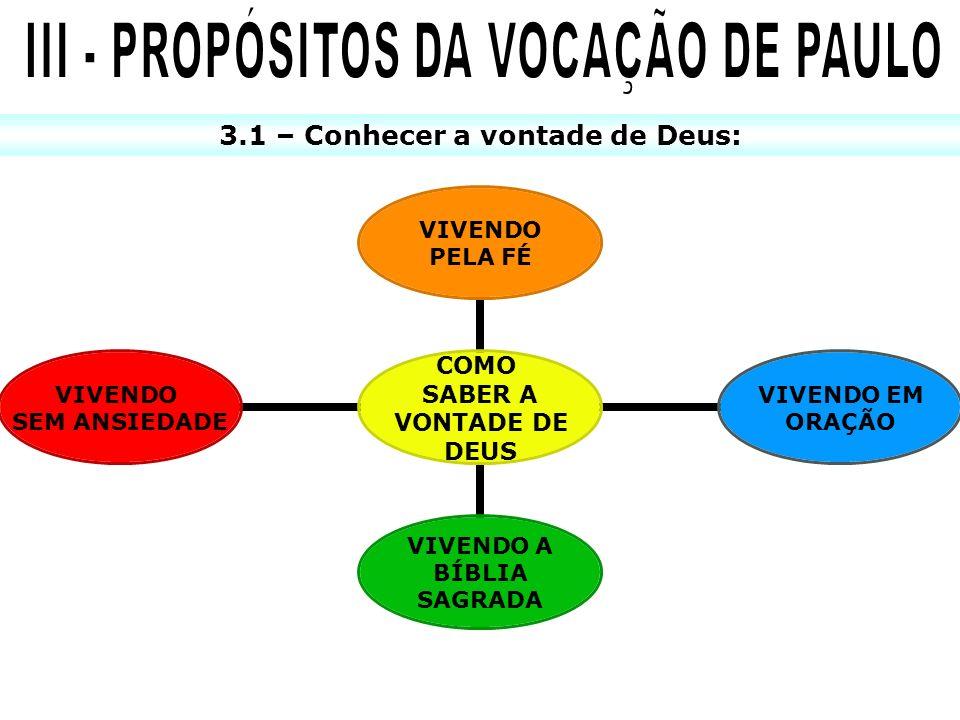 3.1 – Conhecer a vontade de Deus: COMO SABER A VONTADE DE DEUS VIVENDO PELA FÉ VIVENDO EM ORAÇÃO VIVENDO A BÍBLIA SAGRADA VIVENDO SEM ANSIEDADE