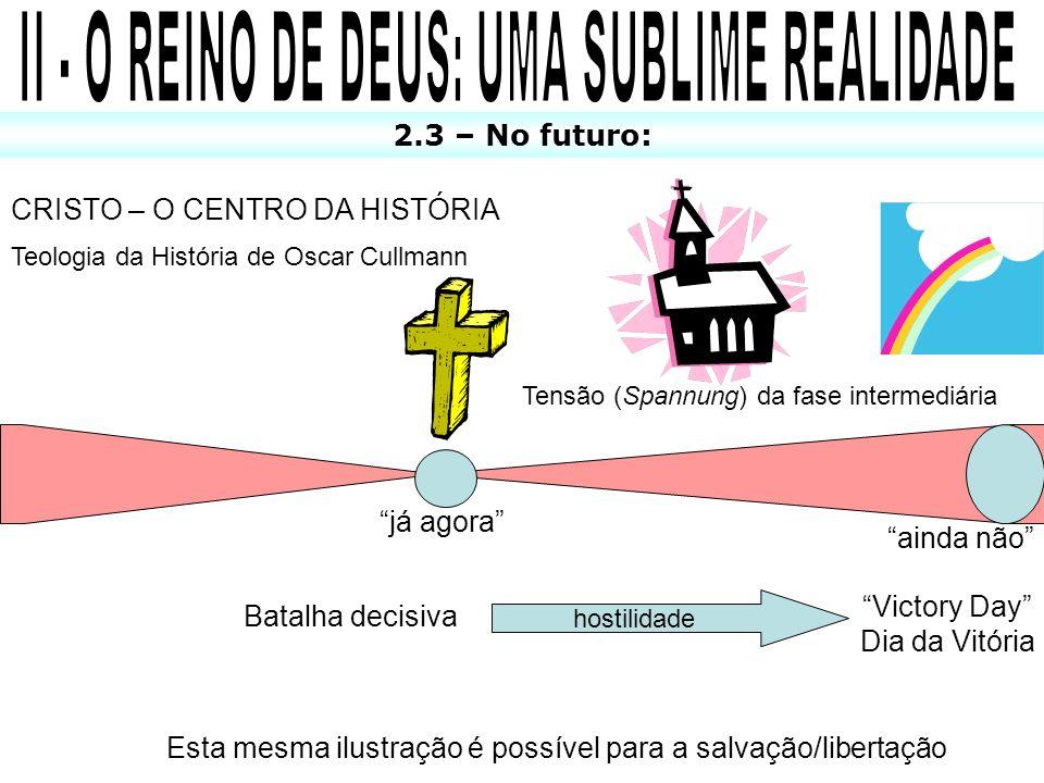 2.3 – No futuro: CRISTO – O CENTRO DA HISTÓRIA Teologia da História de Oscar Cullmann Tensão (Spannung) da fase intermediária já agora ainda não Batal
