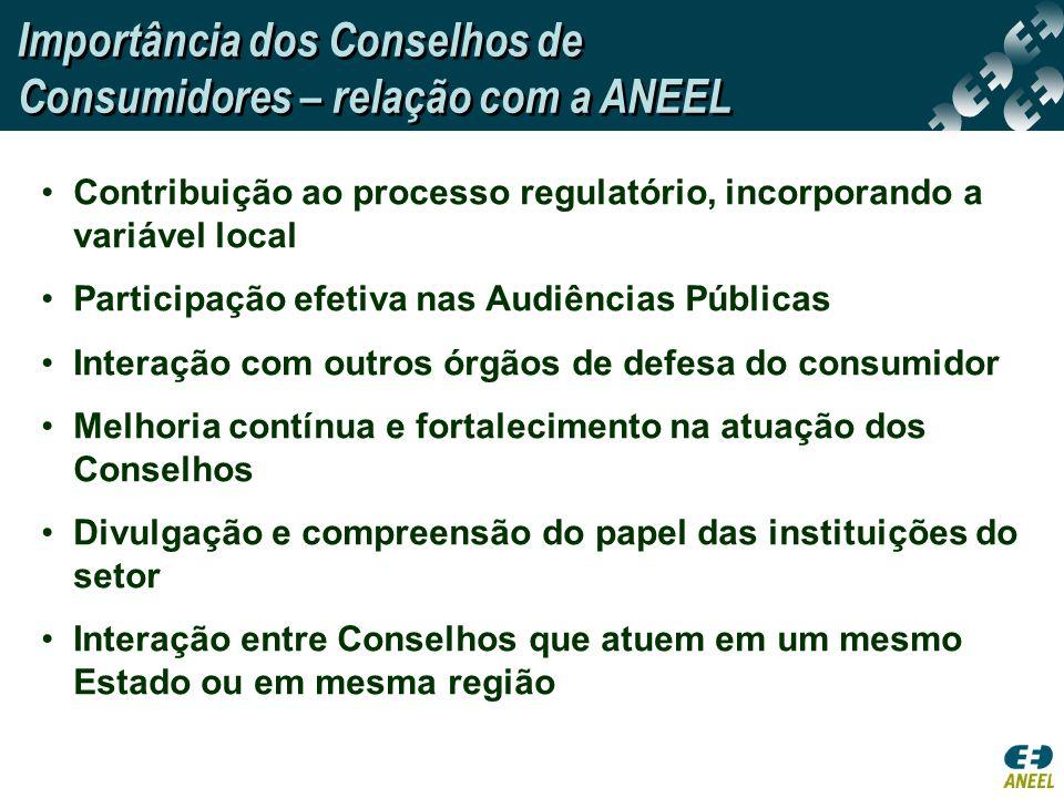Contribuição ao processo regulatório, incorporando a variável local Participação efetiva nas Audiências Públicas Interação com outros órgãos de defesa
