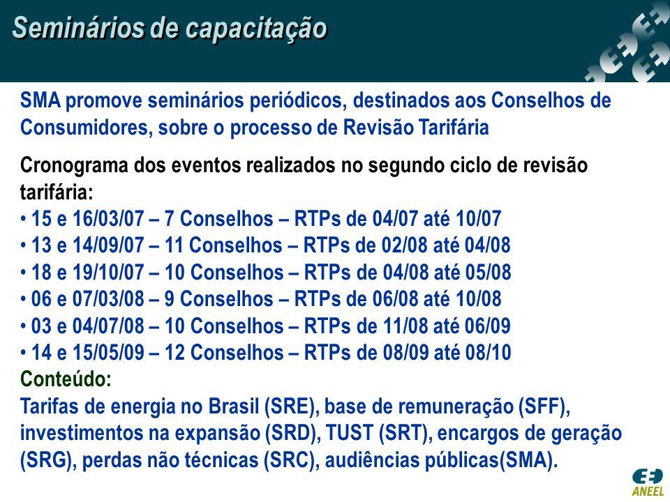 SMA promove seminários periódicos, destinados aos Conselhos de Consumidores, sobre o processo de Revisão Tarifária Cronograma dos eventos realizados n