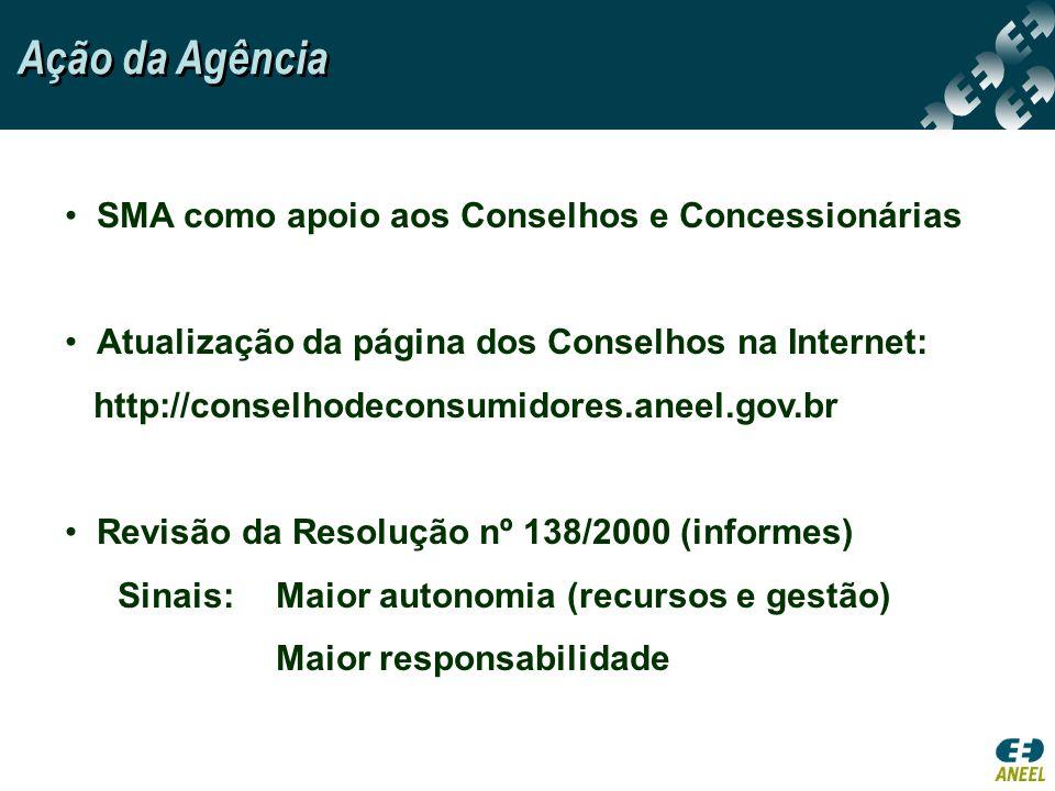 SMA como apoio aos Conselhos e Concessionárias Atualização da página dos Conselhos na Internet: http://conselhodeconsumidores.aneel.gov.br Revisão da