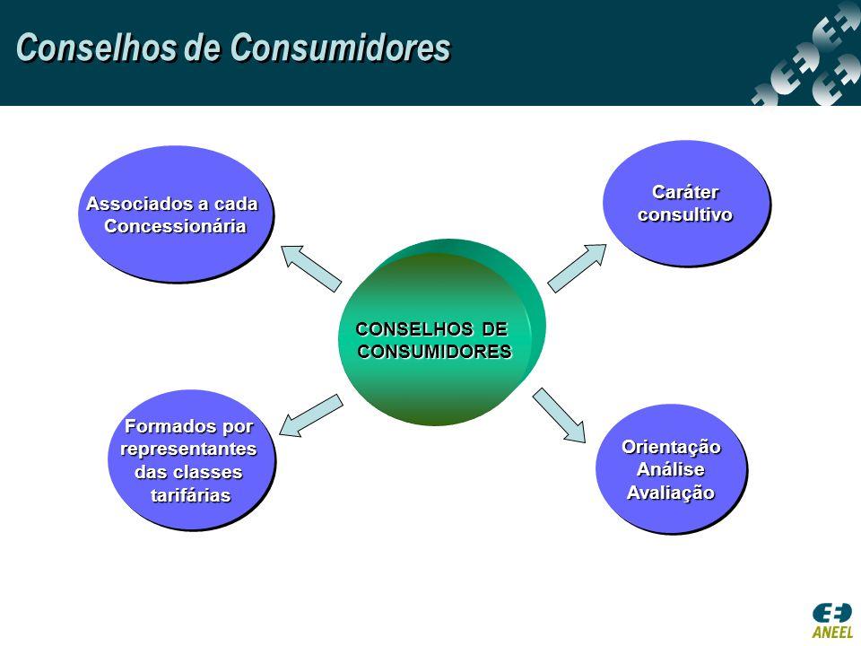 Associados a cada Concessionária Concessionária Formados por representantes das classes tarifárias Formados por representantes das classes tarifárias