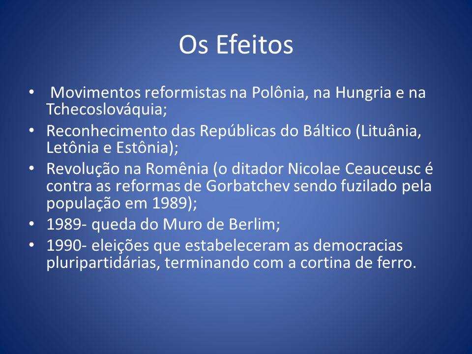 Os Efeitos Movimentos reformistas na Polônia, na Hungria e na Tchecoslováquia; Reconhecimento das Repúblicas do Báltico (Lituânia, Letônia e Estônia);
