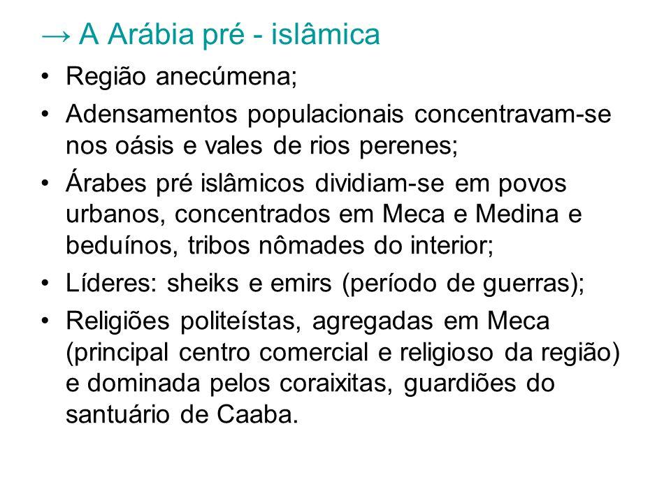 A Arábia pré - islâmica Região anecúmena; Adensamentos populacionais concentravam-se nos oásis e vales de rios perenes; Árabes pré islâmicos dividiam-